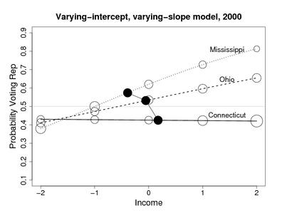 superplot_var_slopes_annen_2000.png
